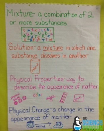 Mixtures Anchor Chart