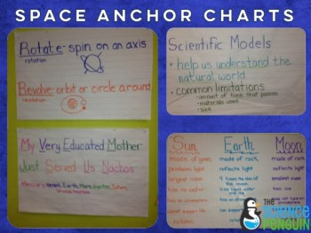 Space Anchor Charts