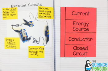 Electricity Science Notebook Photos-- electricity vocabulary