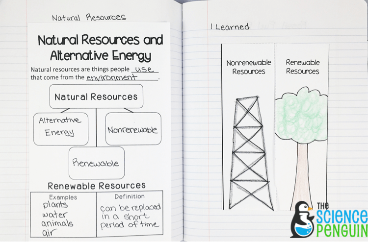Natural Resources Notebook Photos
