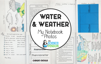 Pics from my notebook for water cycle and weather and climate