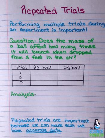 Multiple Trials