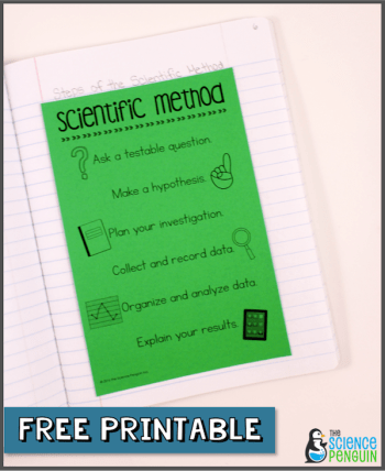 Scientific Method Printable
