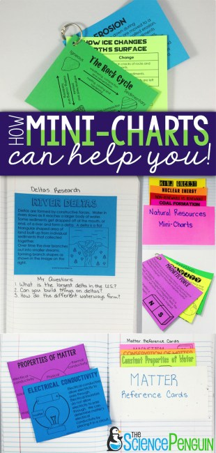 How Science Mini-Charts can help you with absent students, accommodations, interactive notebooks, and review