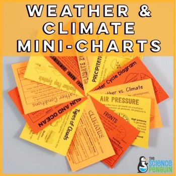 Weather and Climate Mini-Charts