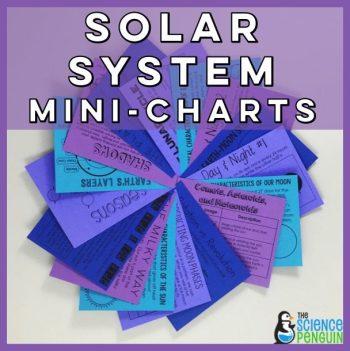 Solar System Mini-Charts