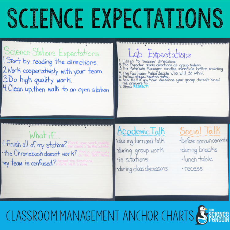 Science Classroom Expectations Anchor Charts