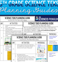 5th Grade Science Streamlined TEKS Planning Guides [ 1600 x 1600 Pixel ]