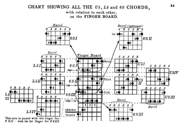 An Origin of Patterns