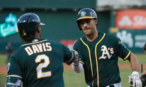 MLB DFS – AL Wild Card: Showdown Slate