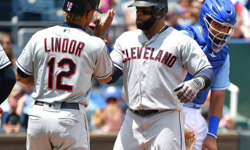 Cleveland Indians 2020 Season Preview