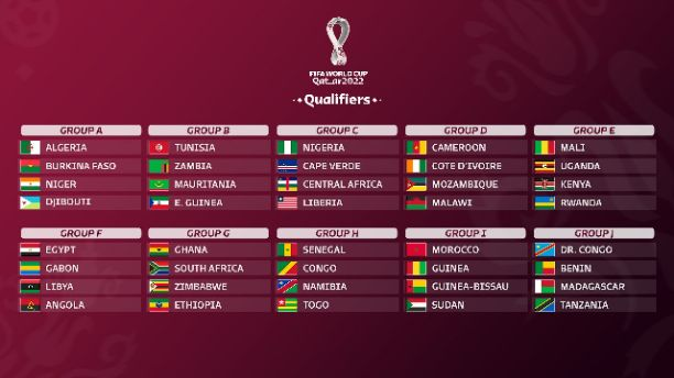 2022 World Cup Qualifiers Draw: Nigeria to face Cape Verde, Central Africa and Liberia in Group C
