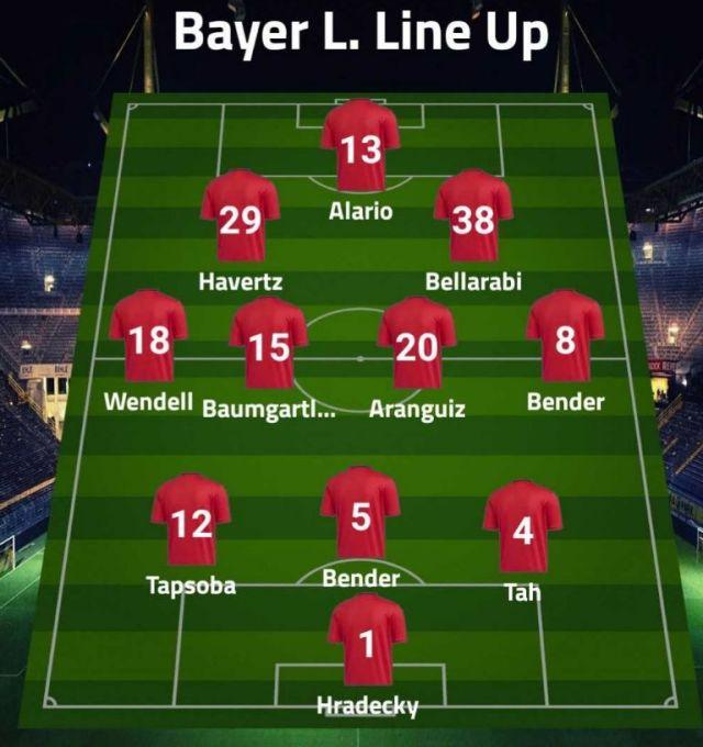 Bayer Leverkusen Lineup
