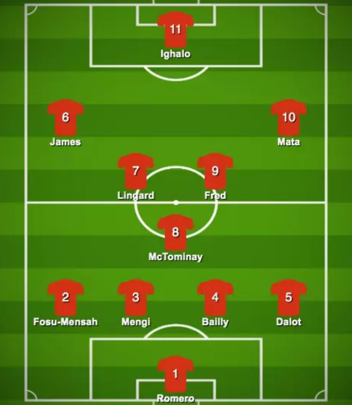 Manchester United vs LASK Linz Lineup and Team News