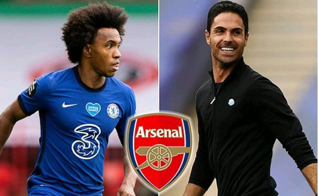 Arsenal completed signing of Willian on a 3-year deal