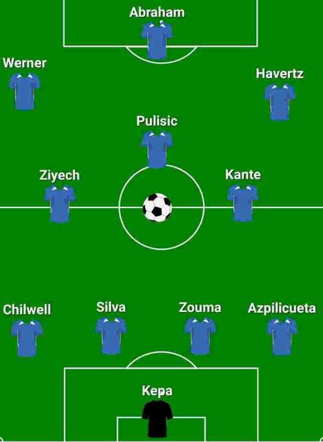 Chelsea Lineup vs Southampton