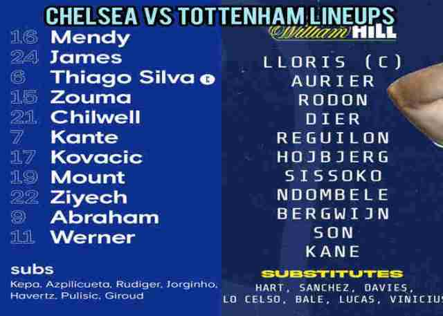 Chelsea vs Tottenham Lineup, Match Details and TV Channel
