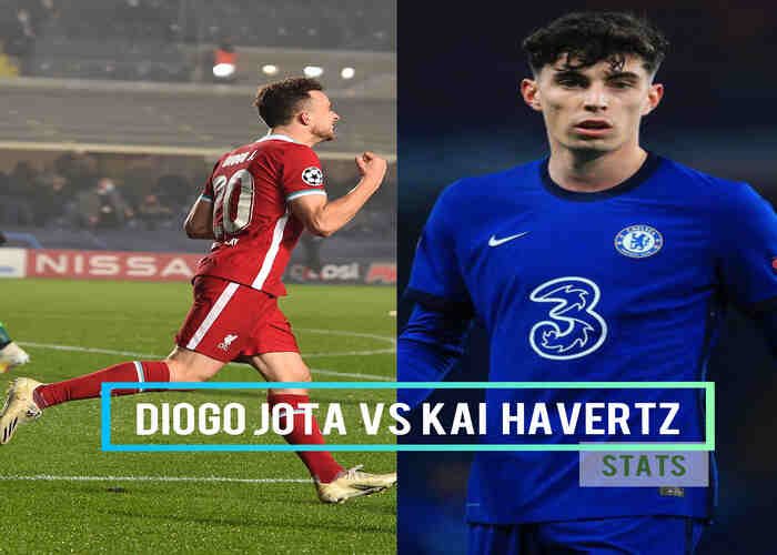 Diogo Jota vs Kai Havertz Stats