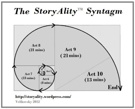 Story Ality Sintagm
