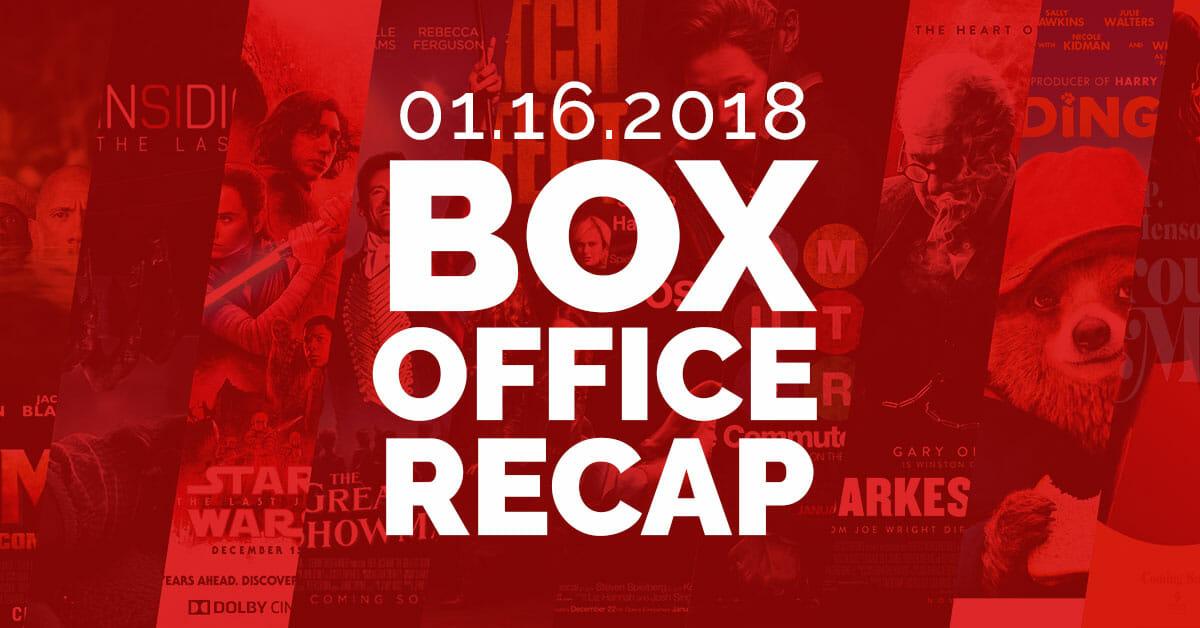 Box Office Recap — January 16, 2018
