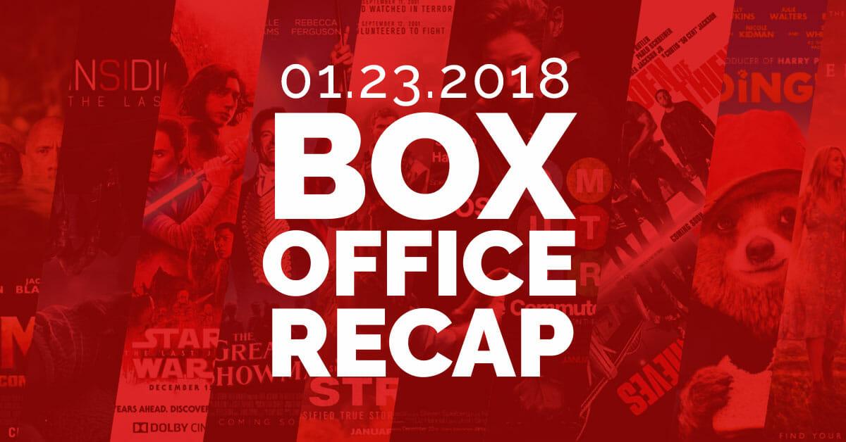 Box Office Recap — January 22, 2018