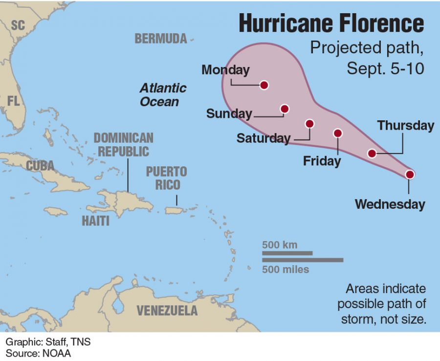 first major hurricane of