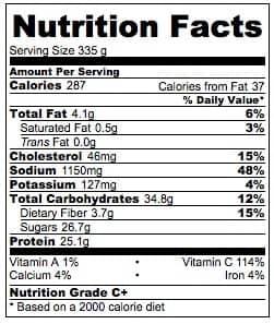 Island Teriyaki Chicken Skillet Nutrition Information