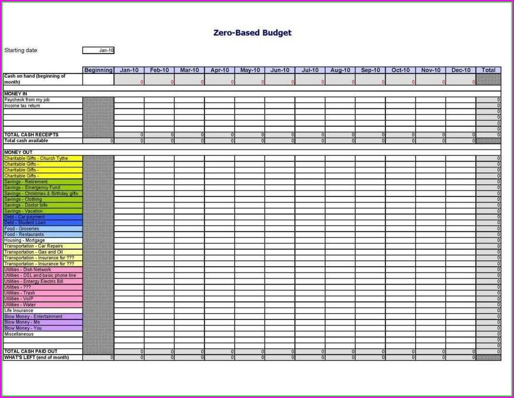 Excel Vba Worksheet Beforedoubleclick Event Worksheet