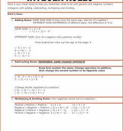 10 Grade Chemistry Worksheets   Printable Worksheets and Activities for  Teachers [ 1660 x 1285 Pixel ]