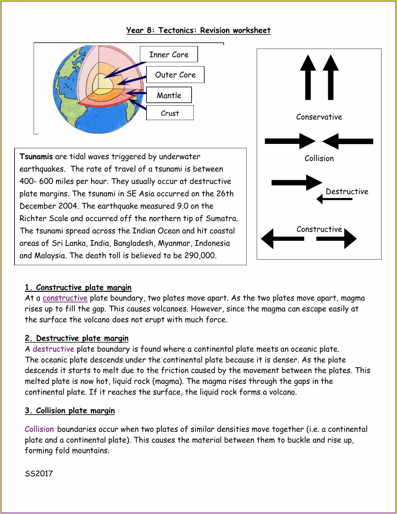 Plate Tectonics Worksheet Glg 101 Worksheet Resume Examples