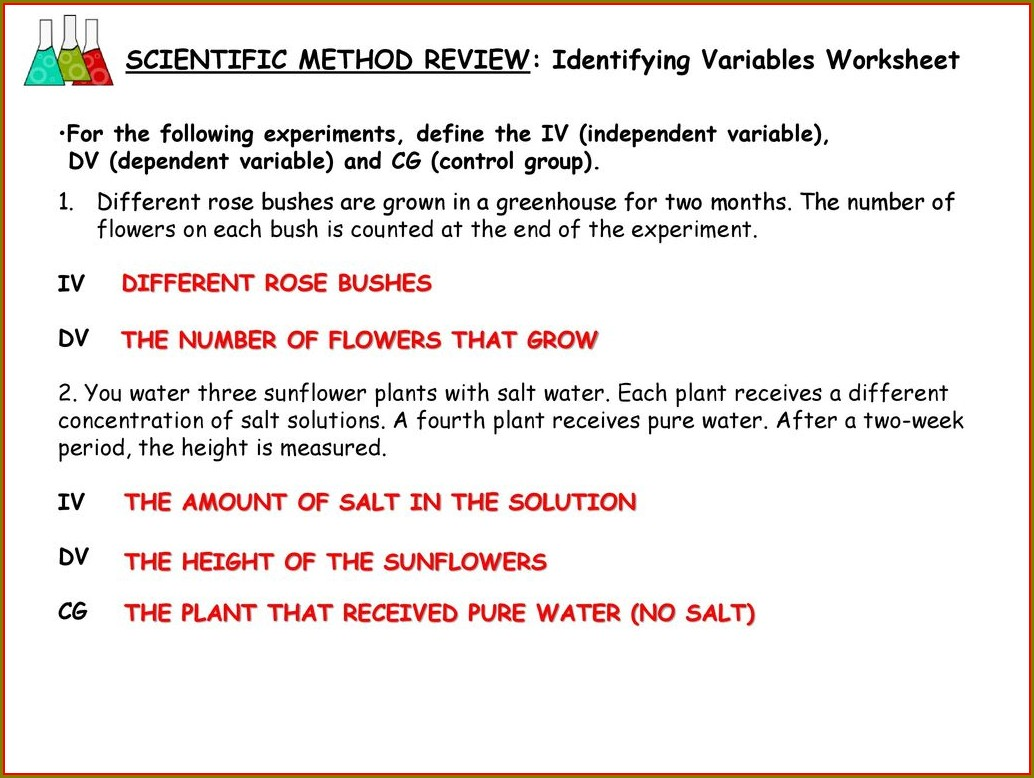 Scientific Method Manipulated And Responding Variables
