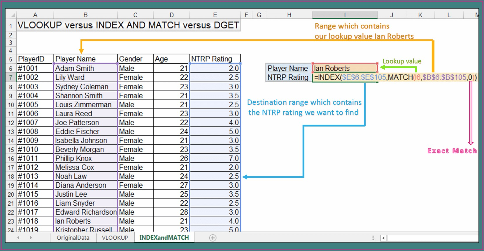 Worksheet Function Vba Hlookup