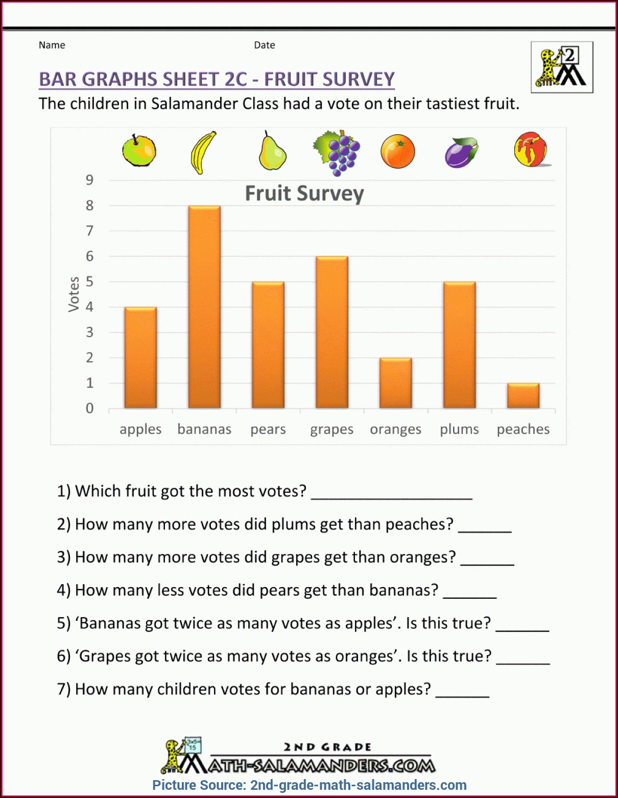 2nd Grade Making Bar Graph Worksheets Worksheet Resume