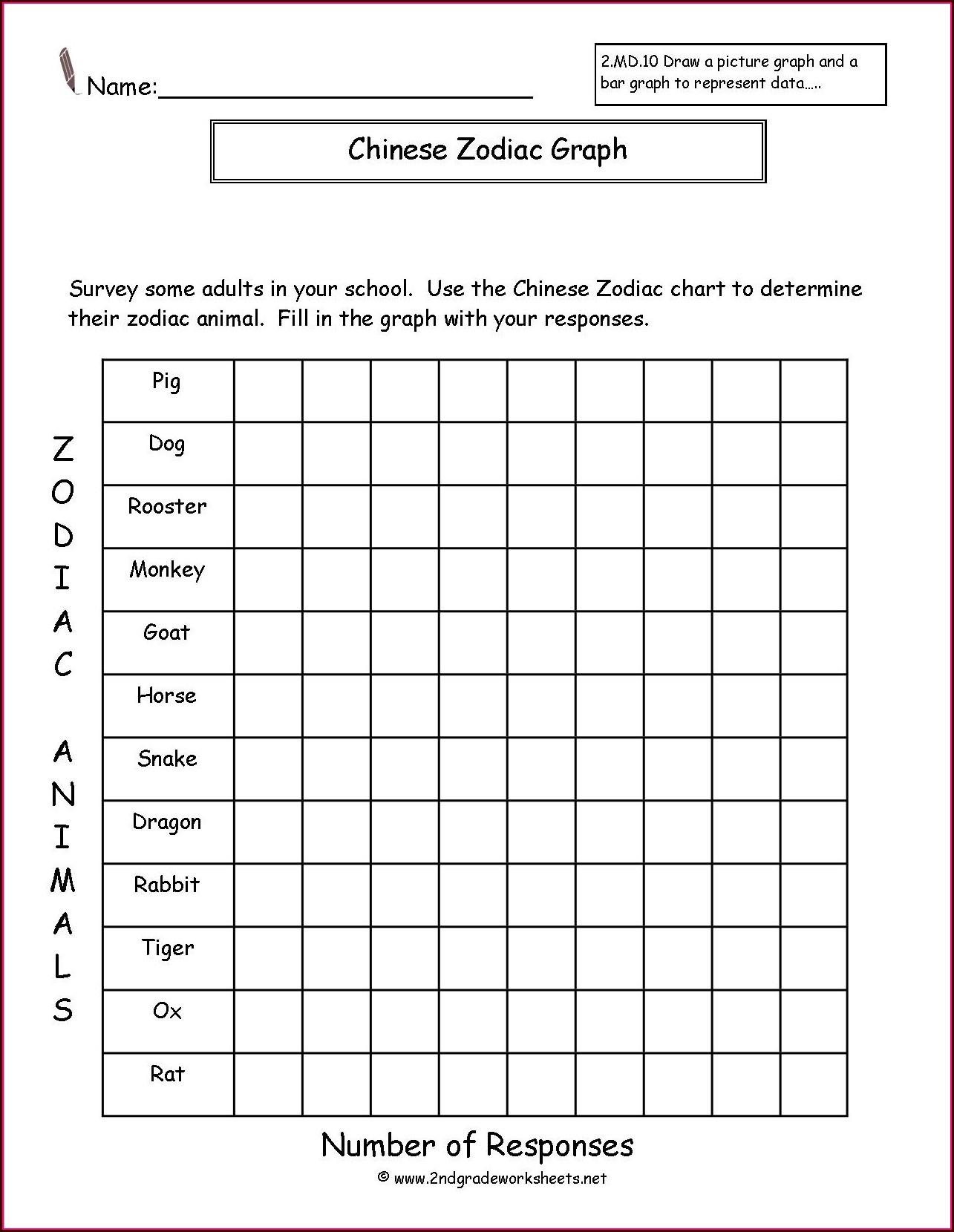 2nd Grade Making Bar Graph Worksheets Worksheet Resume