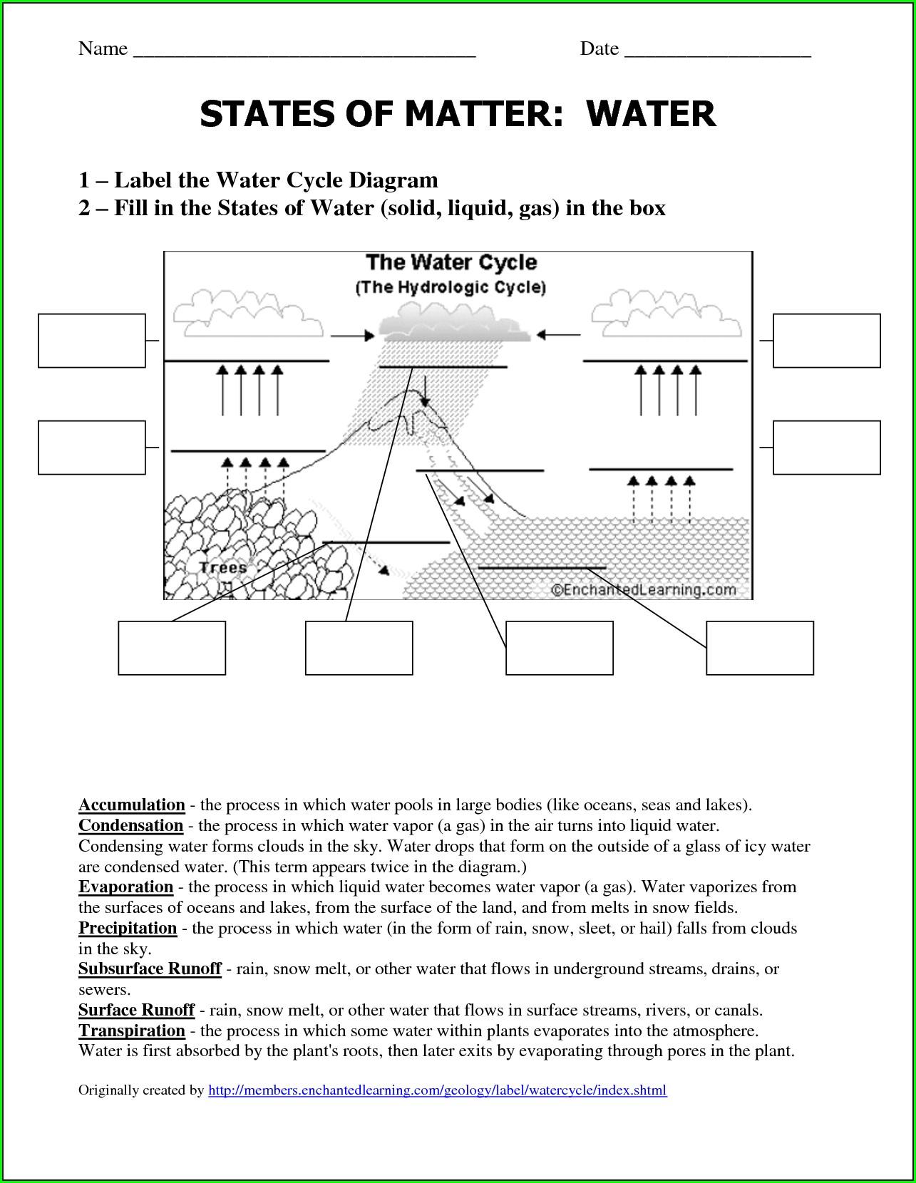 Bill Nye Water Cycle Worksheet Answers Worksheet Resume