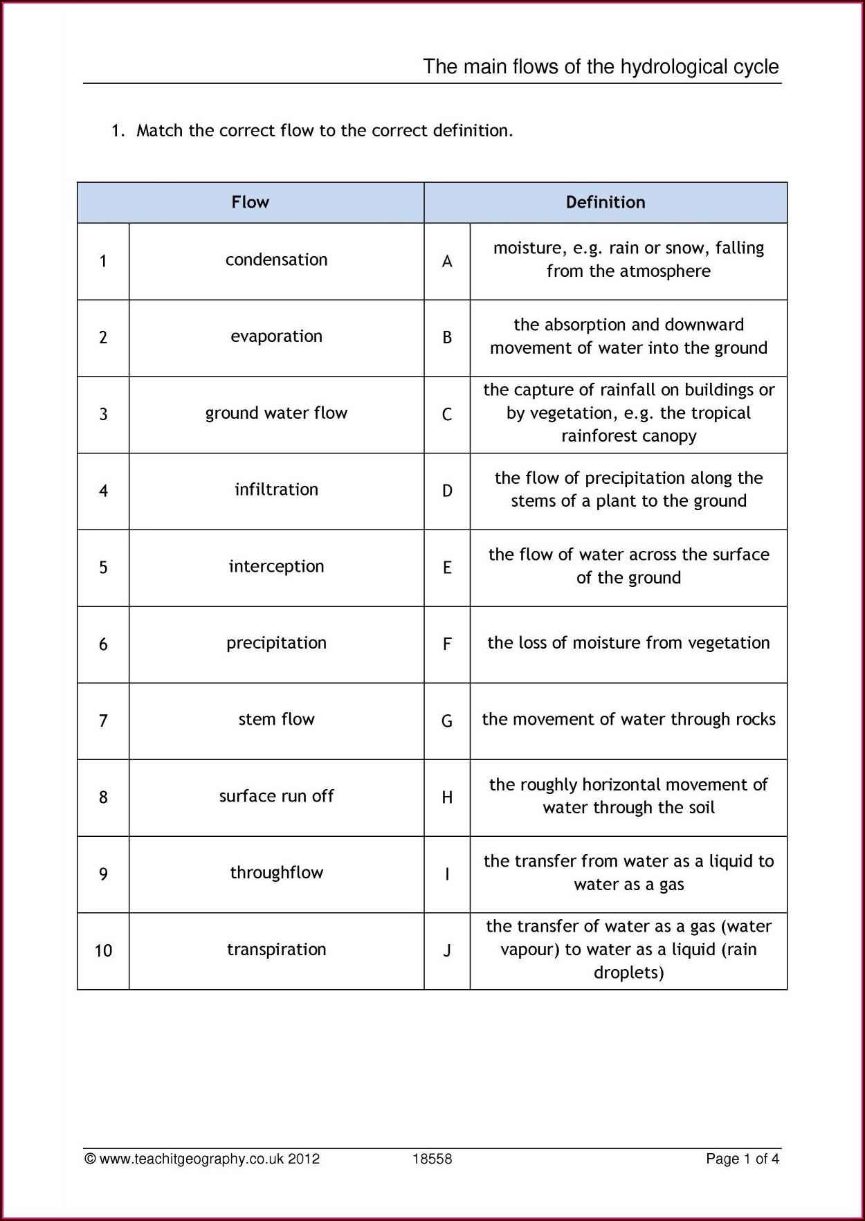 Photosynthesis Calvin Cycle Worksheet Worksheet Resume