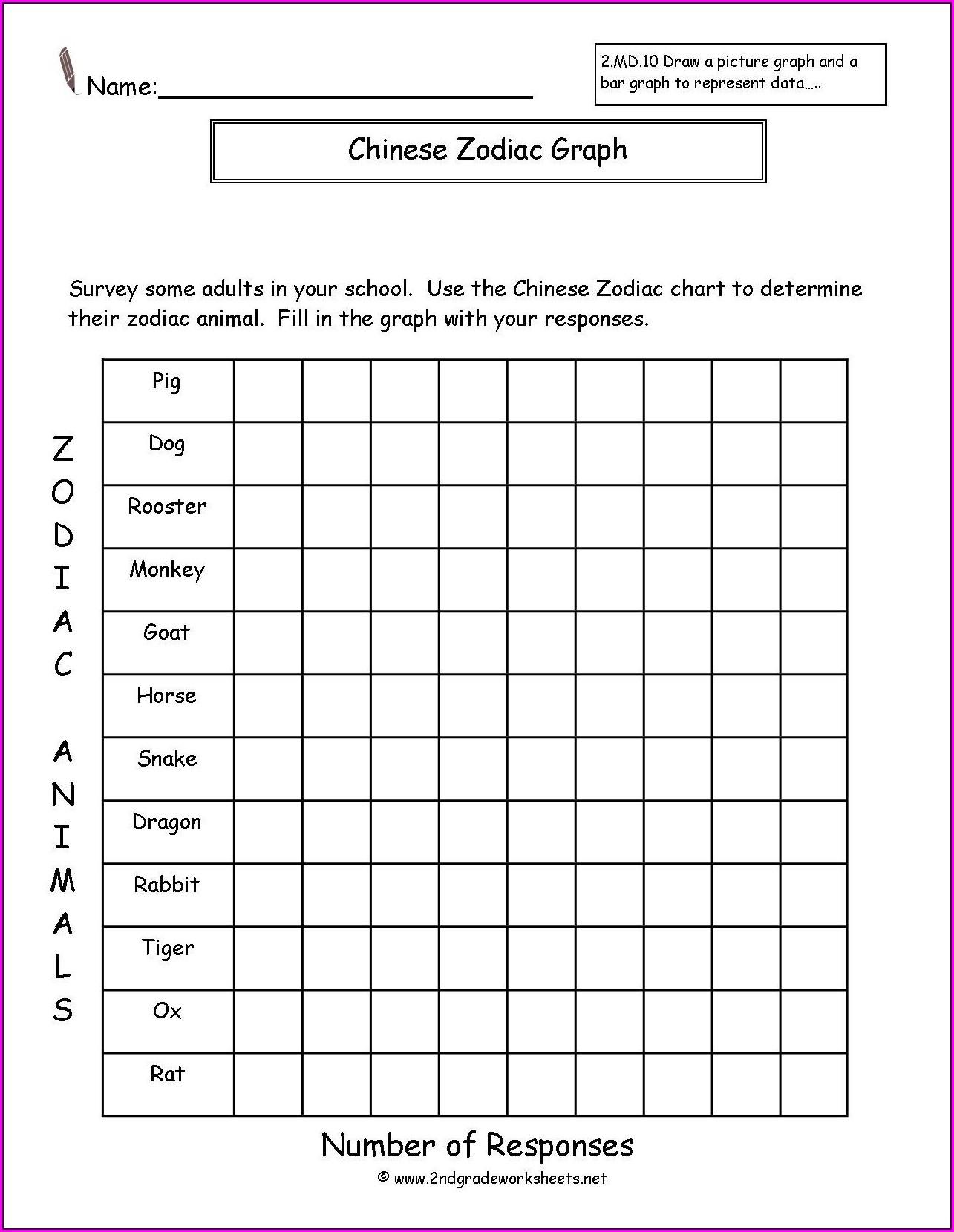 2nd Grade Math Pictograph Worksheets Worksheet Resume