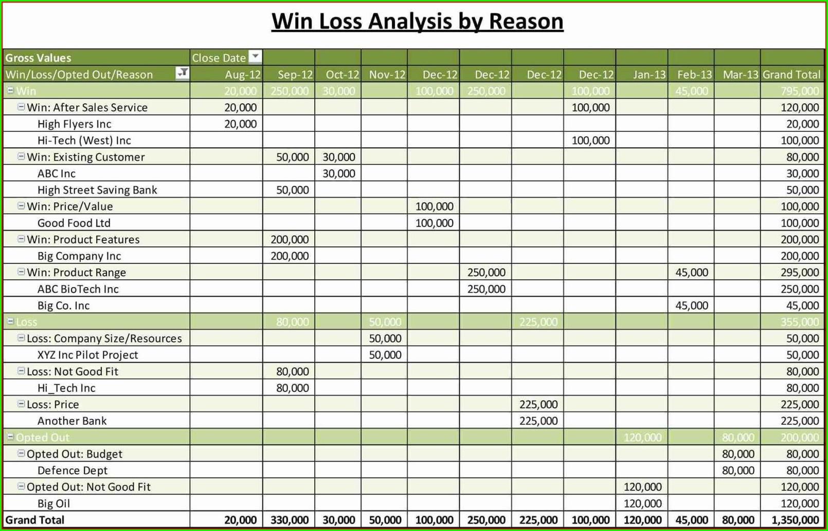 Tax Computation Worksheet In Excel Worksheet Resume