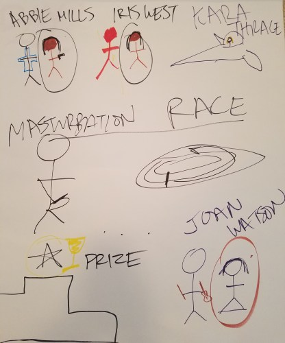 Bitchin' Party: Fandom Pictionary (Round 2)