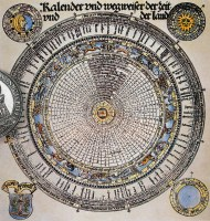 Heliocentric System, Gregorian Calendar