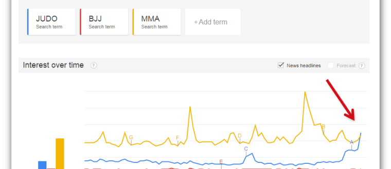 Judo Just Became More Popular Than MMA- And How They Did It!