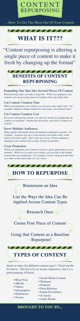 rp_Content-Repurposing-Infographic-256x1024.png