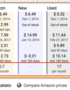 Keepa chart shows amazon sellers how often  price or rank changes on product they also to read the selling family rh thesellingfamily
