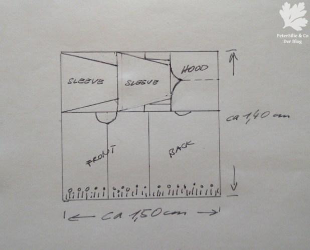 schnittschema-mantel-auflageplan-layout