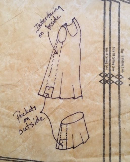 Image of the line drawing of a slip and a half slip showing that a strip of interfacing will be placed from on the sides of both garments and that a pocket for the insulin pump will be placed at the bottom of the interfaced strips.