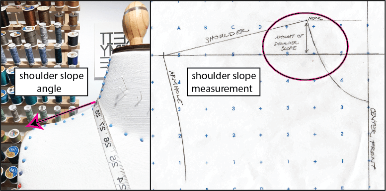 Image shows a dressform with an arrow indicating the downward slope of the shoulder, and a pattern with a shoulder slope placement indicated for how to take the measurement.
