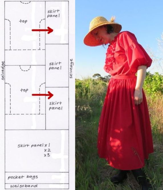 Image of a zero-waste flowy top and dirndl skirt pattern with combined cutting layout next to the image of a woman wearing a straw hat and a red dress based on the pattern