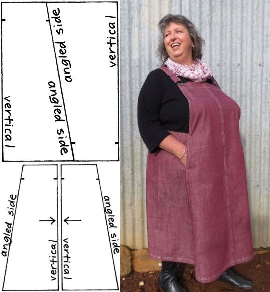 Image of a zero-waste pinafore next to the image of a woman wearing a dark pink pinafore
