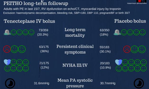 SGEM#184: We Weren't Born to Follow-Up – The PEITHO Long-Term Follow-up Study