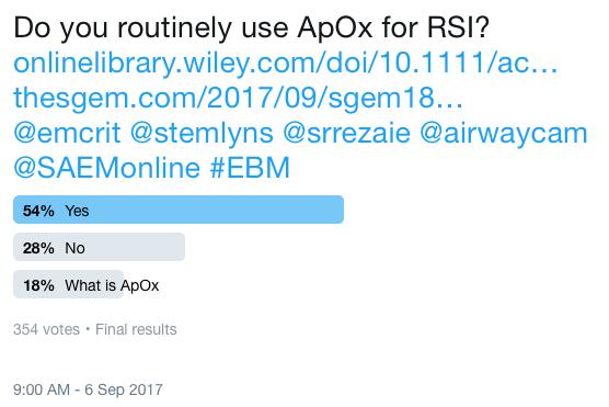 SGEM Twitter Poll #186